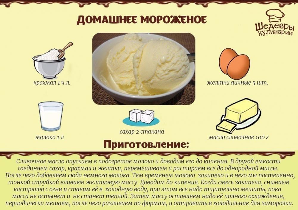 Рецепты мороженого дома с фото